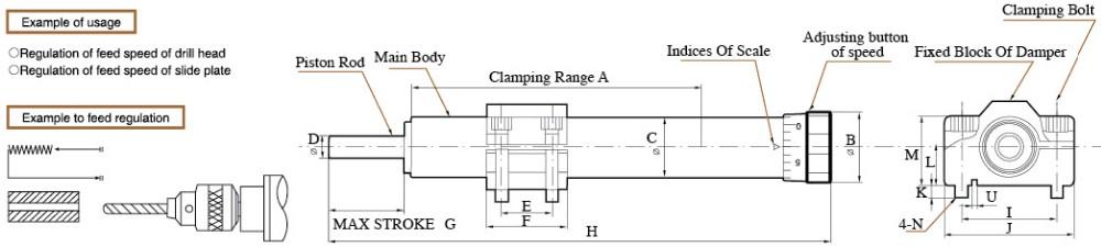 Spring-return Hydro speed regulator